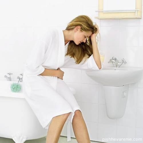 Что принять от головной боли и как помочь себе при отравлении?