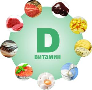 Продукты содержащие витамин Д