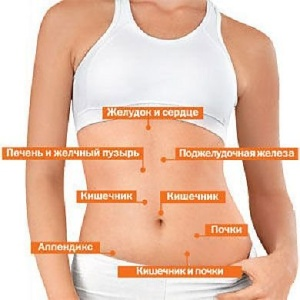 лекарственные препараты для снижения веса