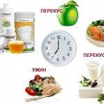 Симптомы несварения желудка или почему не работает пищеварение