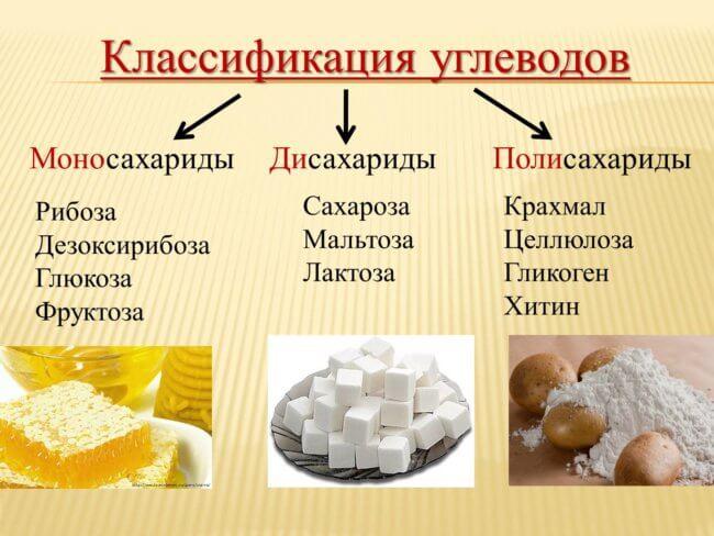 В каких продуктах углеводов больше