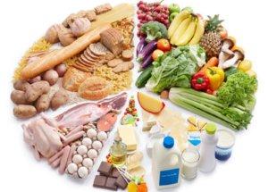 Что надо есть, чтобы потолстеть