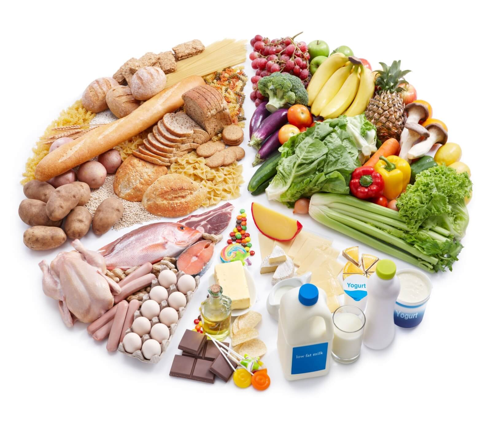 Основные правила раздельного питания, меню на каждый день
