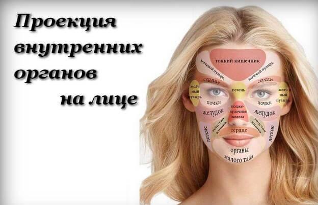 Заболевания внутренних органов
