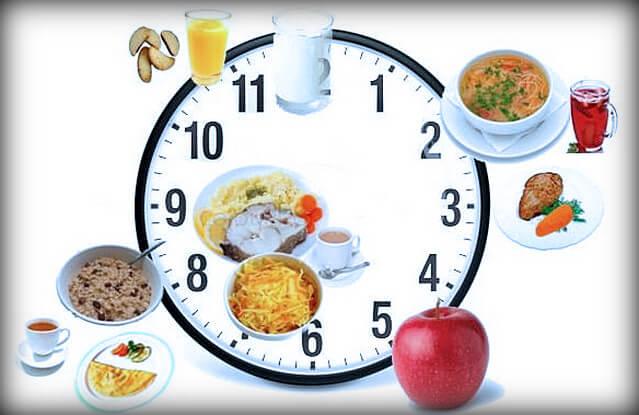 Рацион правильного питания на каждый день и его тонкости