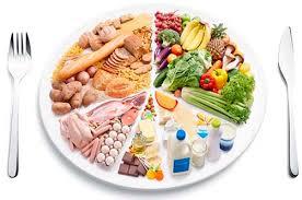 Сбалансированное правильное питание