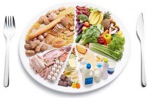 Сбалансированное питания