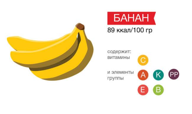 Чем полезен банан для здоровья, молодости и красоты женщин