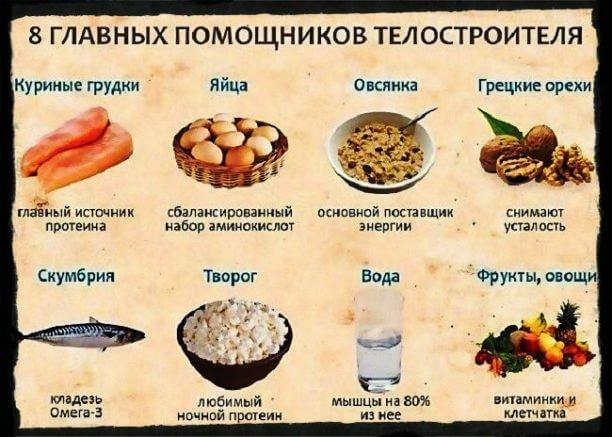 Продукты для красивого тела
