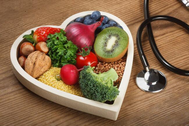 Диабет и язва диета